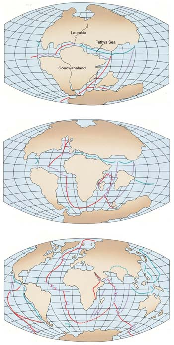 breakup of Pangea