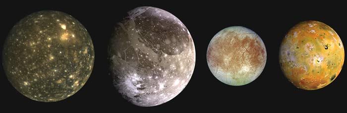 Galilean Moons to scale