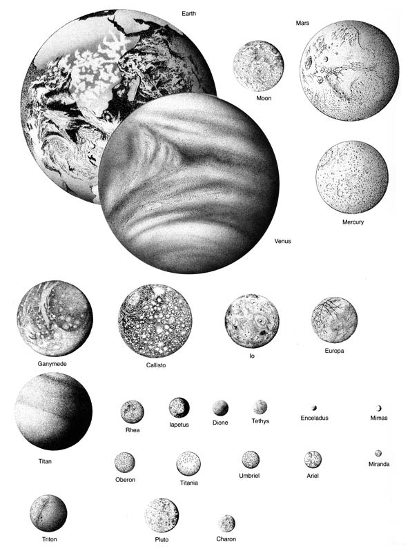 Surface Features of Planets and Moons