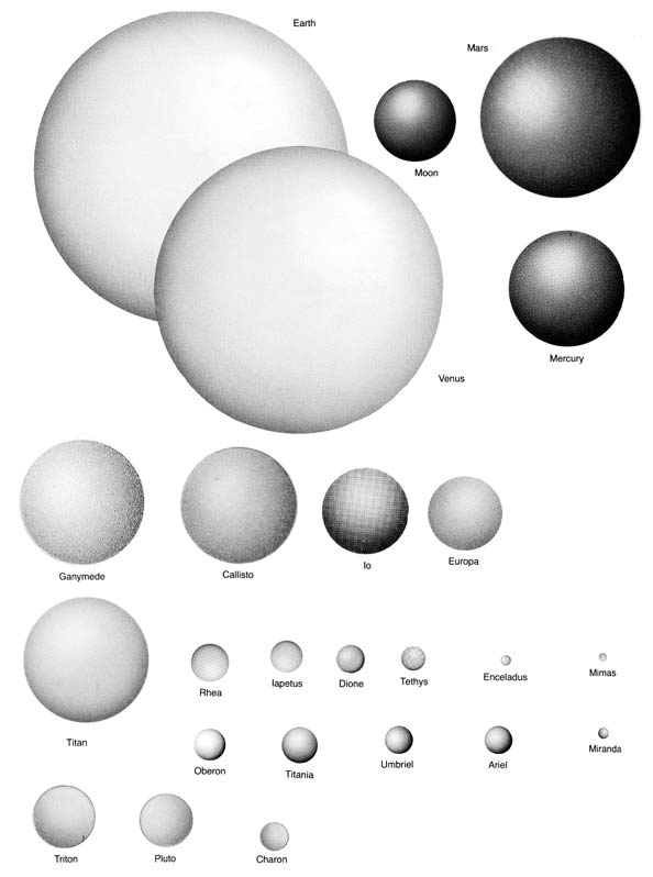 Compositions of the Surfaces of the Moons and Planets
